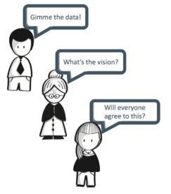 "Three cartoon characters. One says ""Gimme the data!"", another ""What's the vision?"" and the third ""Will everyone agree to this?"""