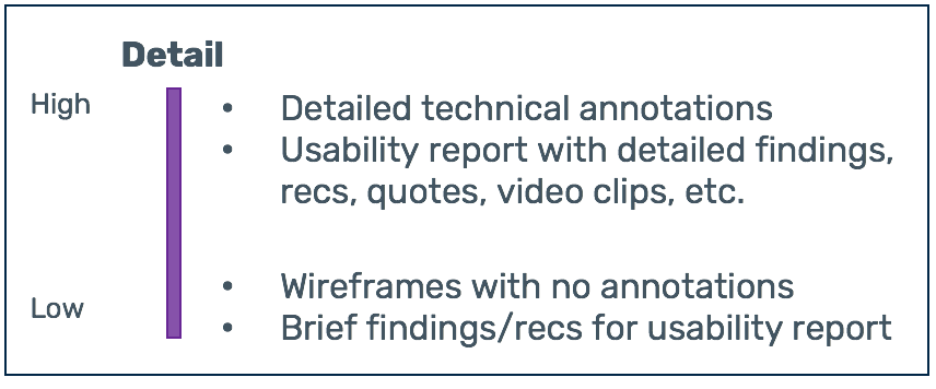 Shows scale for detail, low to high. Low detail: no annotations; short findings/recs for a usability report High detail: detailed technical annotations; findings/recs/quotes/video snippets for a usability report