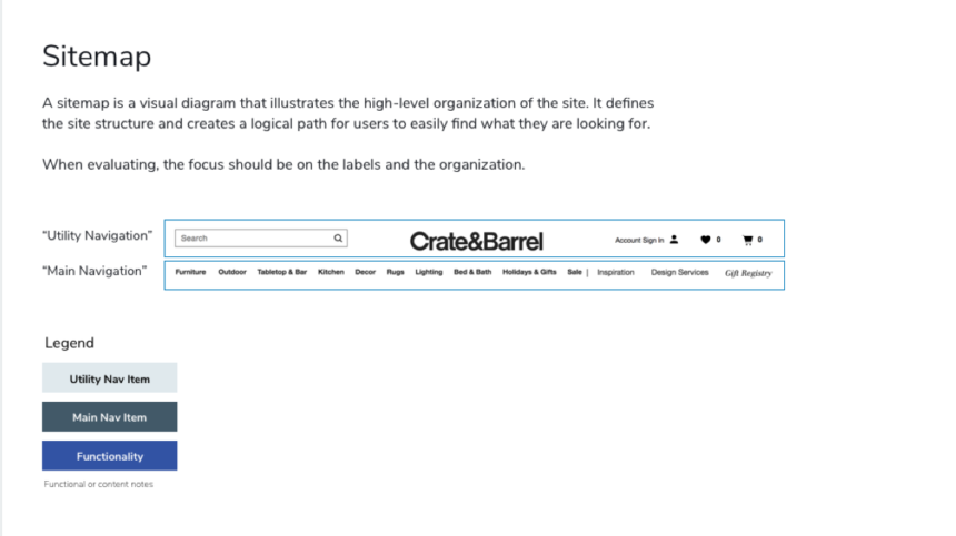 Example of a sitemap intro, which includes copy to explain the sitemap, an example to explain terms (picture of Crate & Barrel navigation with the words 'utility nav' and 'main nav' next to it) and a legend