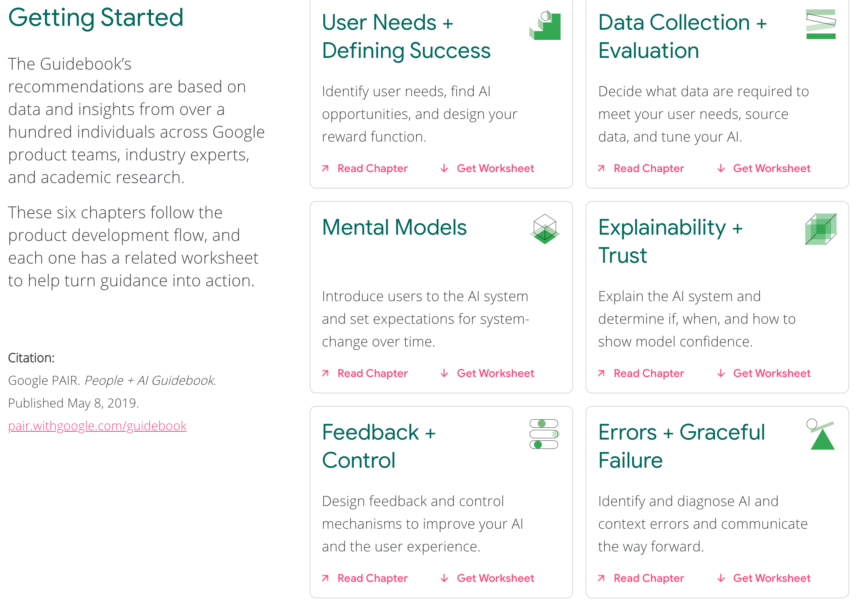 "Screenshot from ""People & AI Guidelines"" main screen, showing the various sections"