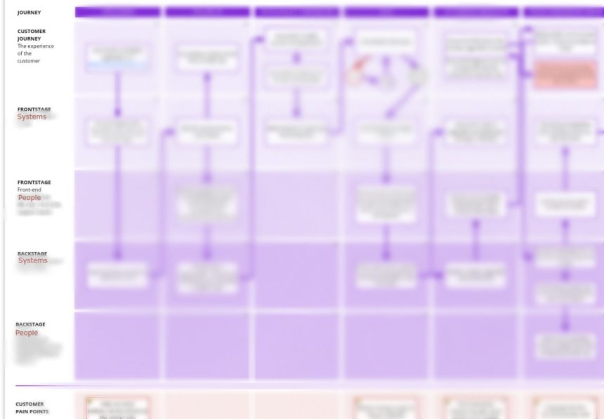 Blurred out representation of our blueprint